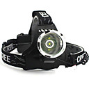 Bike Light,CREE T6 Ultra Bright Camping Head Lamp for Safety,
