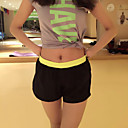 Buy Running Shorts / Bottoms Women's Breathable Quick Dry Compression Polyester Yoga Exercise & Fitness Leisure Sports