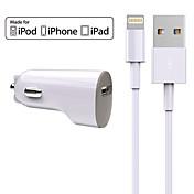 충천기 키트 차량용 충전기 Other 1 USB 포트 케이블과 iPad 용 / 핸드폰의 경우 / For iPhone(5V , 2.4A)