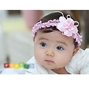 Cute Double Flowers Chiffon Pearl Headbands for Kid'S