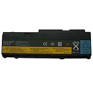Akku für Lenovo ThinkPad X301 X300 43r9253 43r9255 43r1965 42t4522 42t4519 asm 42t4523 fru 42t4518