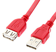 USB Male to Female Cable Flat Type Red(1.5M)