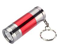 Small Sun ZY-8868 Mode Waterproof LED Flashlight(100ML,1xAA,Red)
