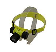 Huntereyes  3-Mode Cree  LED Diving Flashlight (200LM, 1x18650/3xAAA, Green)