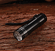 Lights LED Flashlights/Torch / Handheld Flashlights/Torch LED 100 Lumens 1 Mode - AAA Compact Size / Small Size MultifunctionAluminum