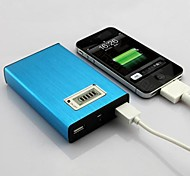 Universal 20000mAh High-Capacity External BatteryPower Bank Charger for iphone 6/6 plus/5/5S/Samsung S4/S5/Note2