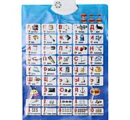 Babys Lerndiagramm in Russisch mit klingt pädagogisches Spielzeug