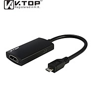 mhl3.0 a HDMI