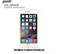 Screen Protector Tempered Glass with Smart Touch Confirm and Return Button for iphone 6