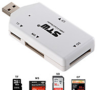 Usb 3.0 Card Reader Support Sdxc, Sdhc, Sd, Cf, High-speed Cf (Udma), Ms, M2, Micro Sdxc, Micro Sdhc, Micro Sd Cards