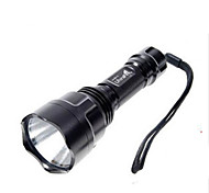Radlichter Radlichter Leicht mitzunehmen 50 Lumen USB Andere Schwarz Radsport-Andere