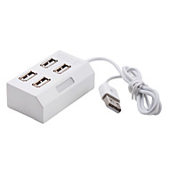 4-port stilig mini USB 2.0 Hi-speed hub (hvit)