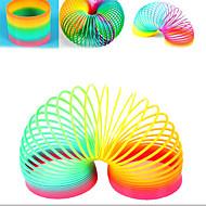 Cartoon Elastic Rainbow Loops Pressure Releasing(Random Color)