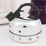 plastic de ketel vorm mechanische timer, 6.7x6x6.6cm