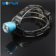 Forlygte Straps LED 3 Tilstand 2000 Lumens Justerbart Fokus / Genopladelig / Zoomable Cree XM-L T6 18650Camping/Vandring/Grotte