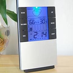 páratartalom mér lcd digitális hőmérséklet eszközök hőmérő páratartalom hőmérséklet páratartalom mérő óra