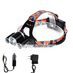 U'King Hoofdlampen LED 5000 Lumens 4.0 Modus Cree XP-G R5 Cree XM-L T6 Batterijen niet inbegrepen Alarm Compact formaat Gemakkelijk