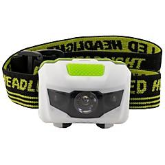 Pandelamper LED 500 Lumen 3 Tilstand LED AAA Alarm LED Lys Let at bære Nødsituation Super let Støv-sikker Letvægt Camping/Vandring/Grotte