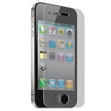 Iphone 6s bagnato problemi schermo