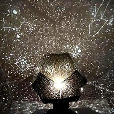 Stjernehimmel led