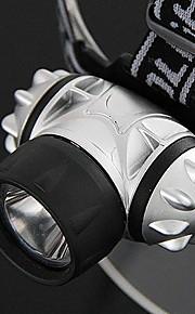Three Speed Adjustable Outdoor Multi-Function Headlights
