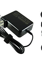 レノボY460 Y450 G470 g480のための20V 4.5A 90ワットのラップトップAC電源アダプタ充電器