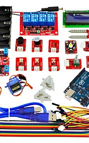 Intelligent Appliance Control Home Furnishing Suite Environment Monitoring ARDUINO Platform Based