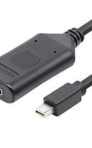 yellowknife® ATI Eyefinity Active Mini DisplayPort to HDMI Converter Cable Support ATI Eyefinity 1~6 LCD 20cm