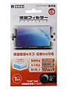 LCD Screen Protector fuer PSP 2000
