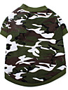 Cat Dog Shirt / T-Shirt Green Dog Clothes Summer Spring/Fall Camouflage Fashion