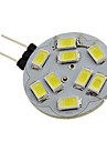 1.5W G4 LED Spotlight 9 SMD 5730 110-120 lm Natural White DC 12 V