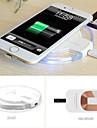 qi cobrando almofada carregador de energia sem fio para Samsung Galaxy S6 / edge / nexus kit g4 + receptor 4 g3 para iphone 5 / 5s / 6 /
