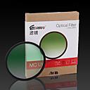 ERIMAI 82MM PRO MC UV фильтр для Canon 16-35